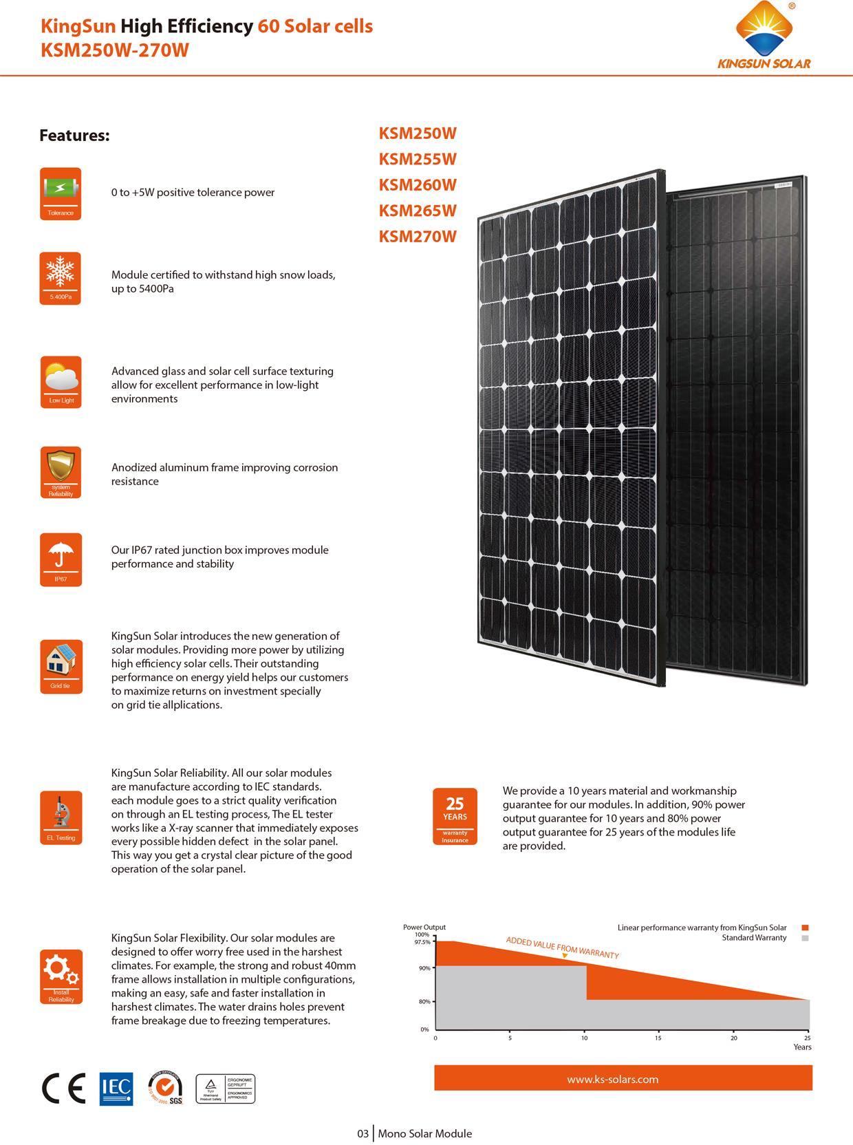 KingSun Solar - Mono Solar Panel