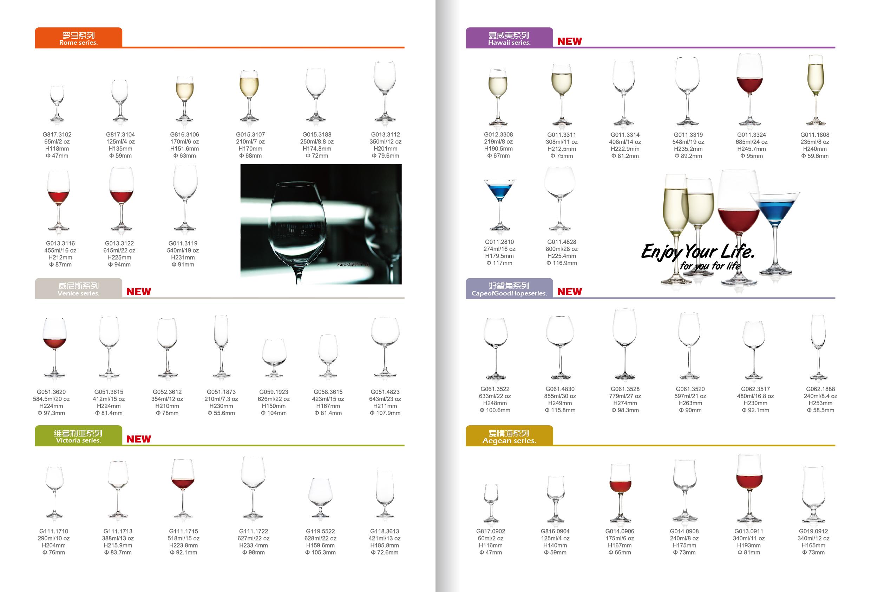 hotel &restaurant glassware
