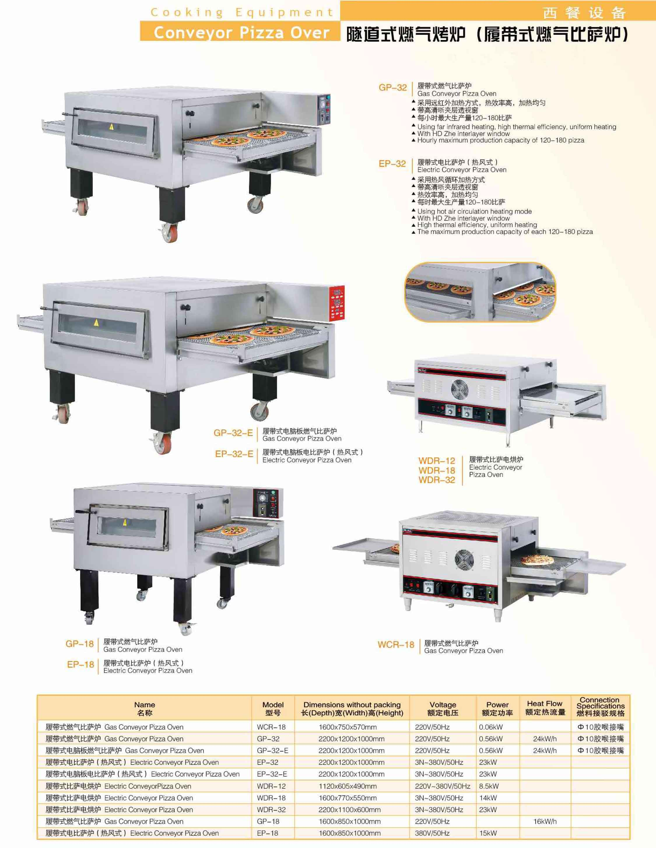 Catalogue For Conveyor Pizza Oven From Franky