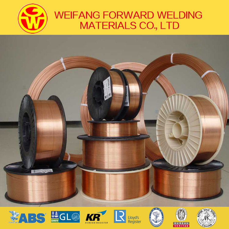 welding wire exhibition