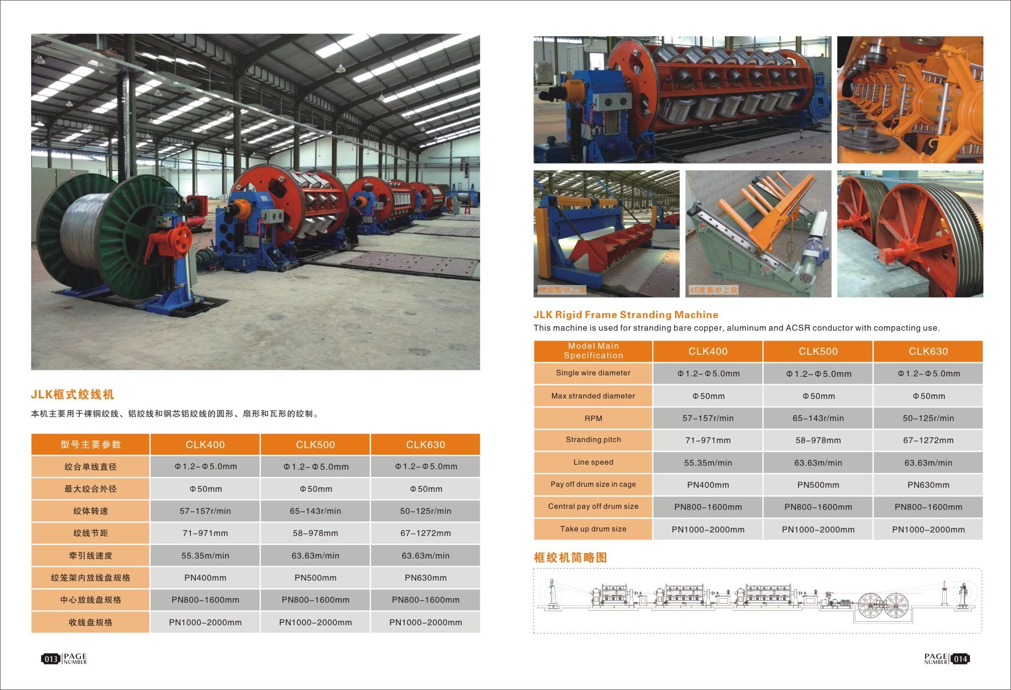 machine catalogue