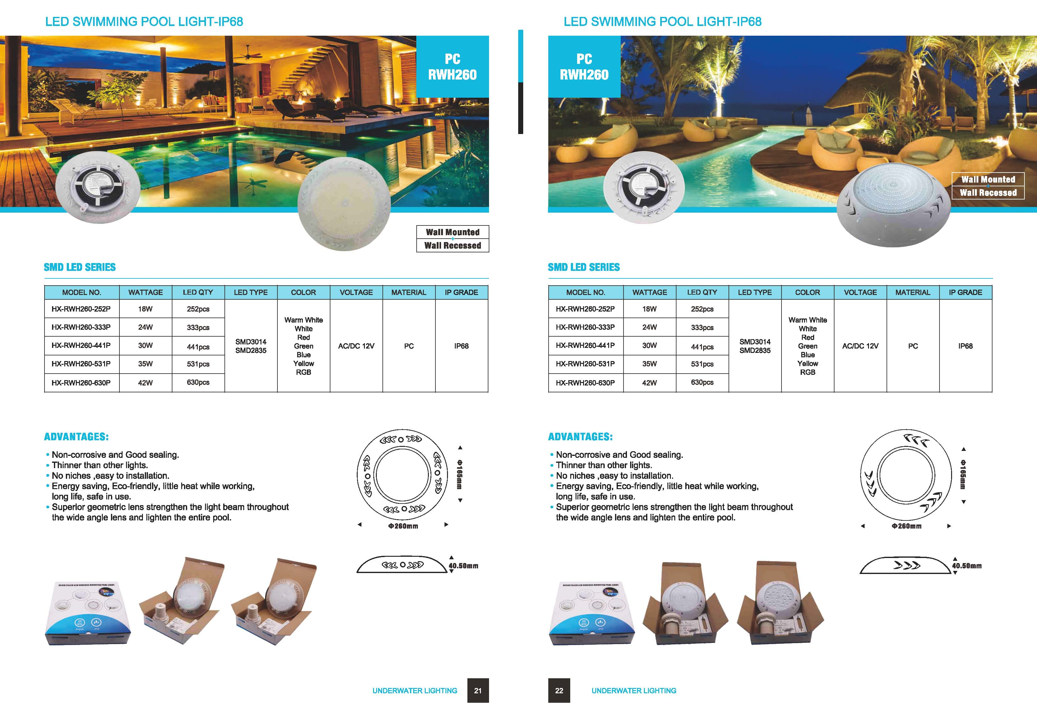 Resin Filled LED Surface Mounted Pool Light