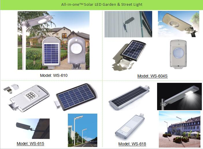 Promotion solar garden light - main items 2017