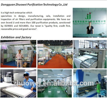 ZHUOWEI FILTERS PRODUCTS