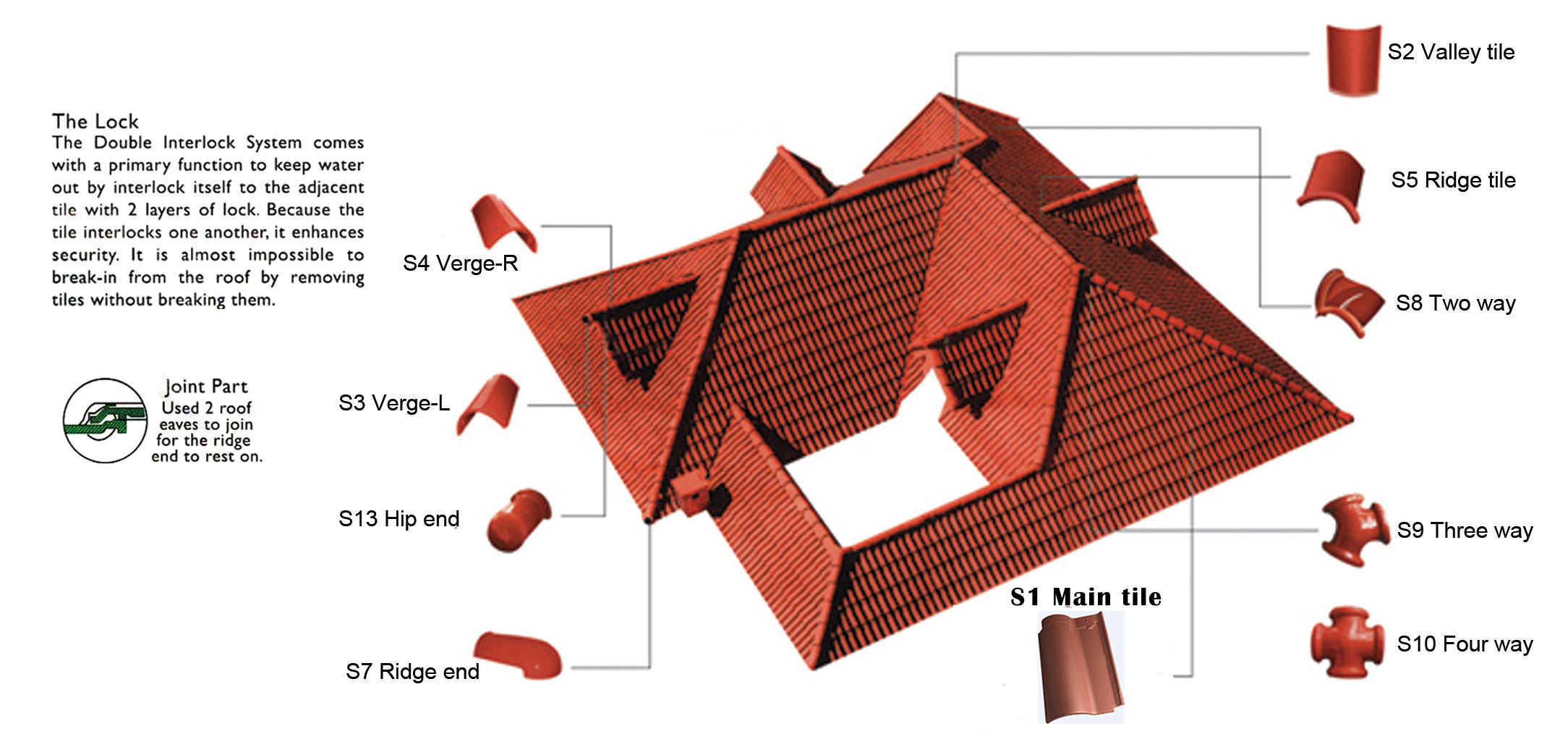 9Fang roof tile shop drawing