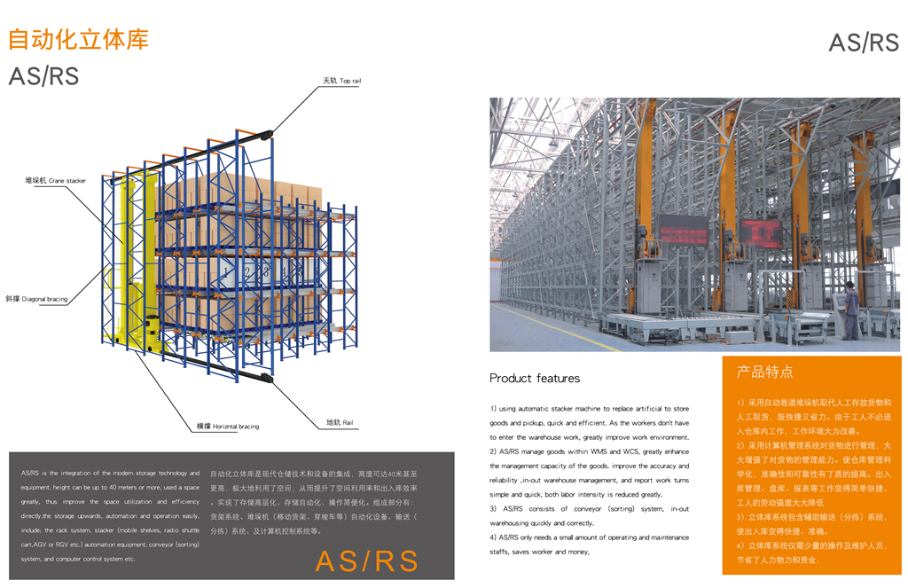 Automatic Wrehouse Storage equipment Made by Hebei Woke