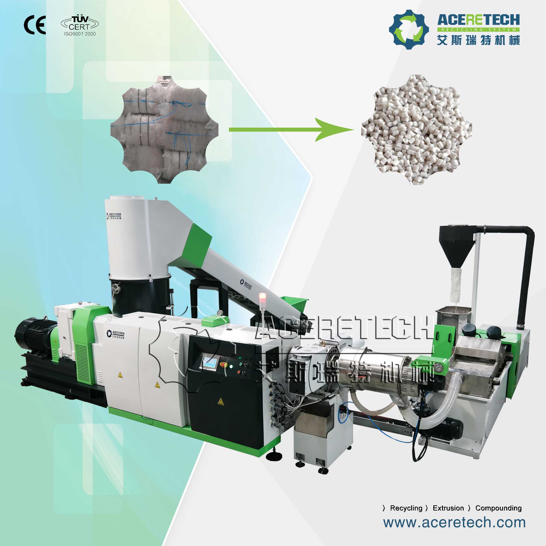 Plastic Recycling Technology - ACERETECH