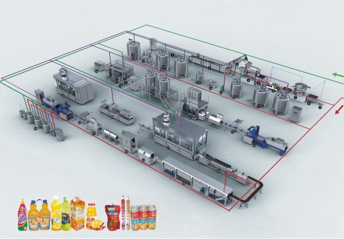 Filling machine for beverage and water production line1