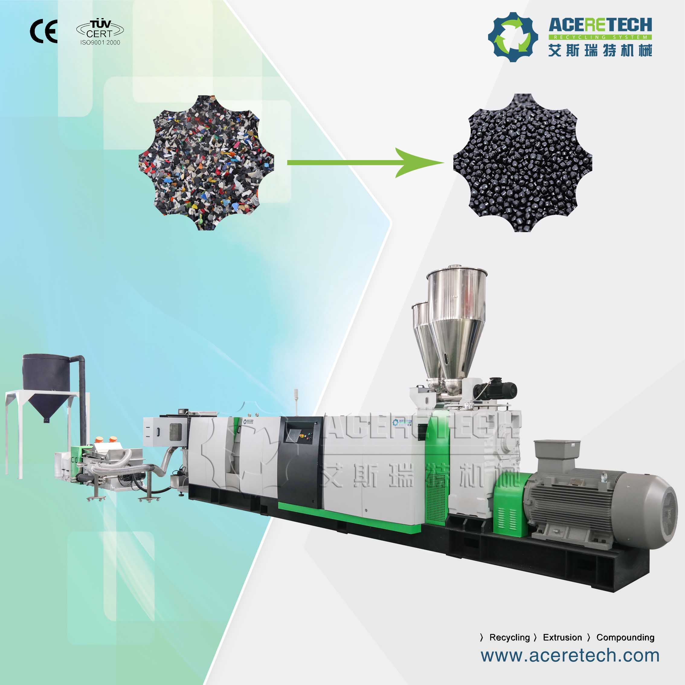 ACERETECH Recycling Technology