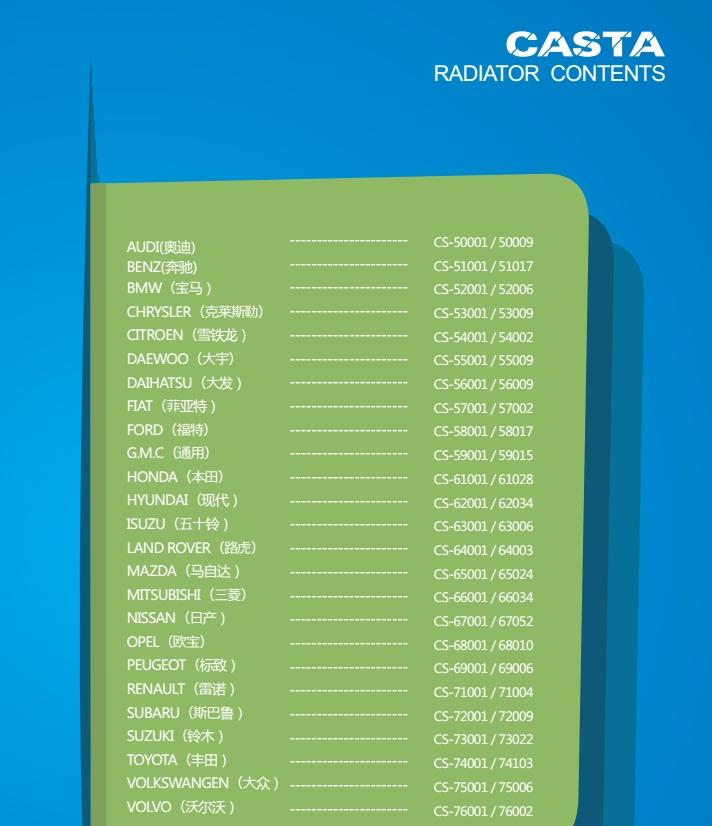 Casta Radiator Catalogs