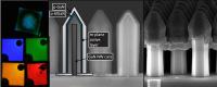 Gallium Nitride Nano-Sized LEDs