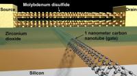 Berkeley Lab-LED Team Fabricates Transistor with Record 1nm-Long Gate