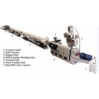 Machine de Refoulement en Plastique de Feuille (ZHP-670B)