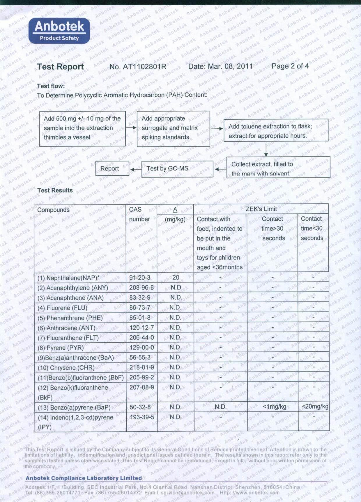 SG-100 PAHs (page 2)