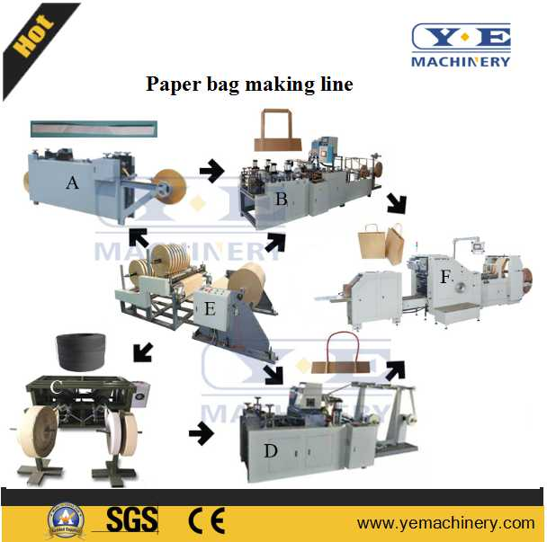 paper bag making line