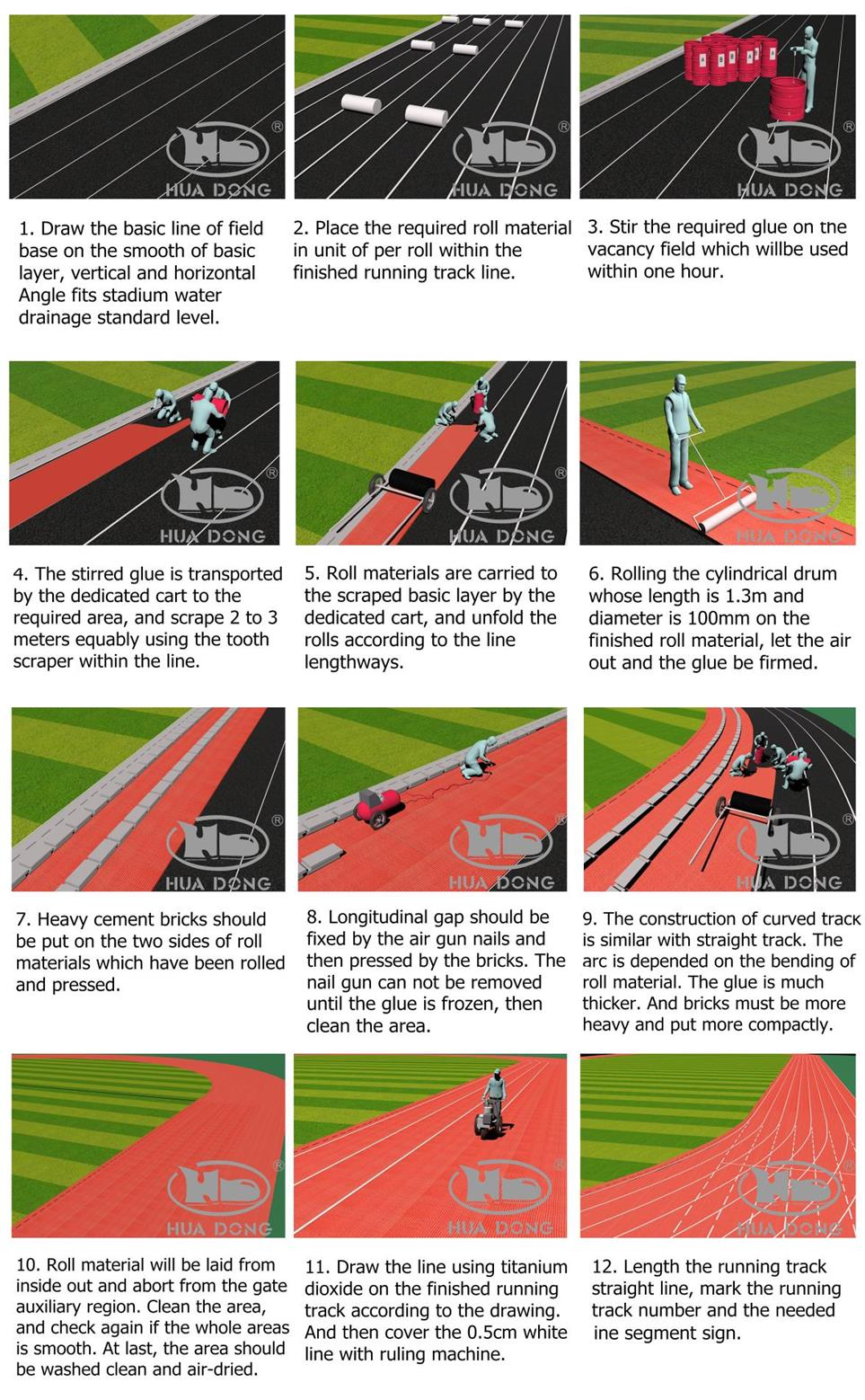 Construction Procedure of Rubber Running Track