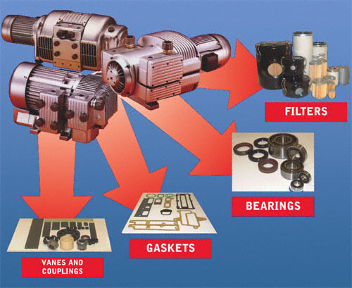 SPARE PARTS of VACUUM PUMPS for BECKER and RIETSCHLE