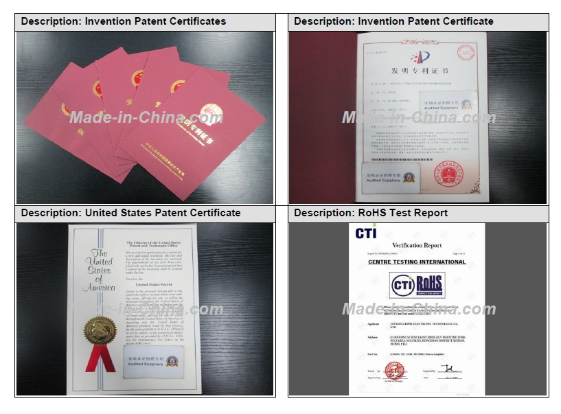 Patent Certification (USA&CHINA)