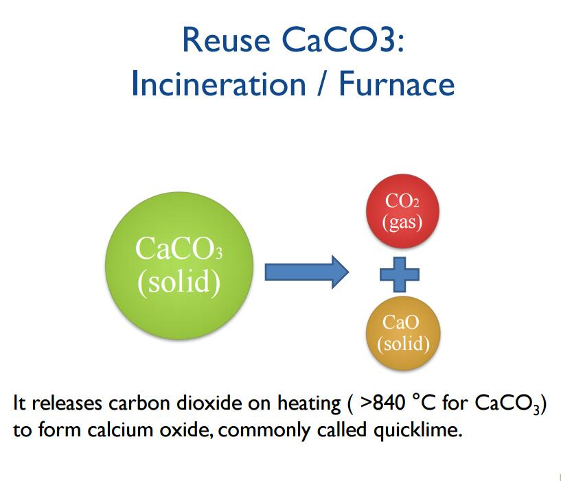Reuse CaCo3 (01)