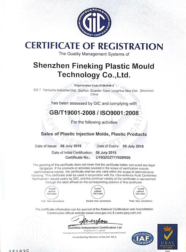 ISO9001:2008 Certificates