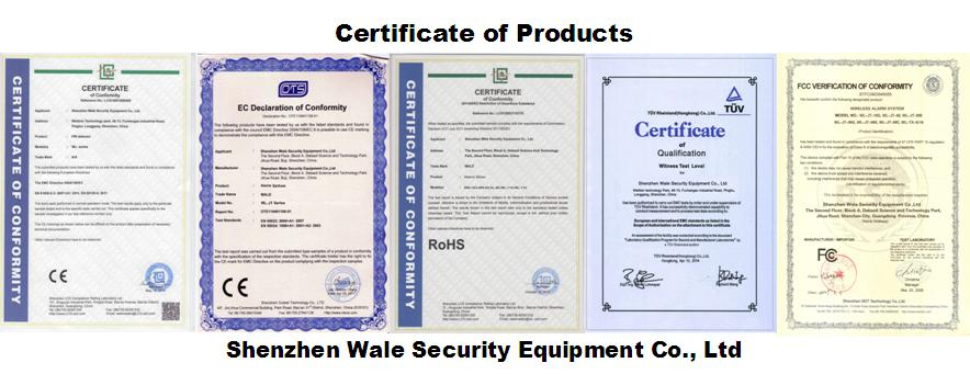 Certificates for Products