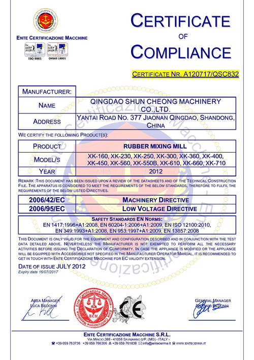 CE Certification for Rubber Mixing Mill