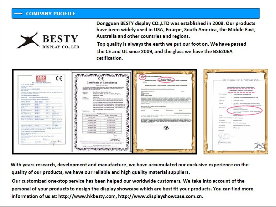 Besty Display Certification