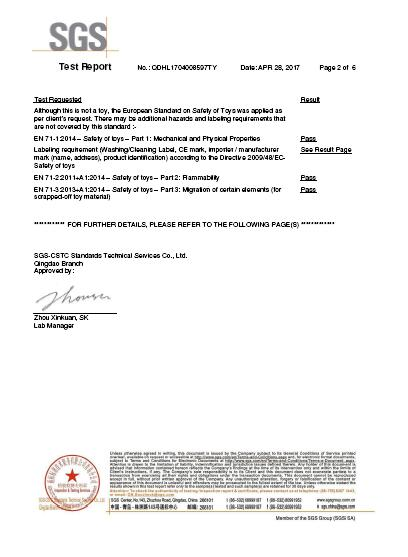 CE SGS test report