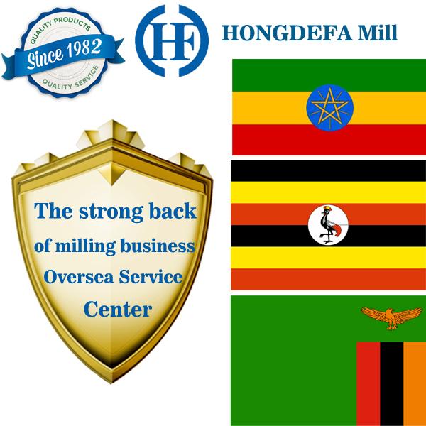 Oversea Service Center