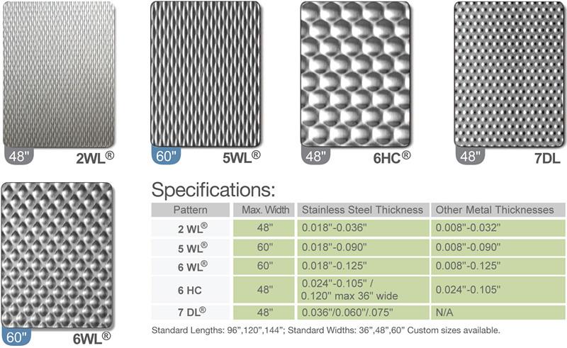 2WL,5WL,6WL stainless steel sheet