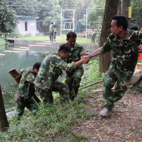 Development training 3