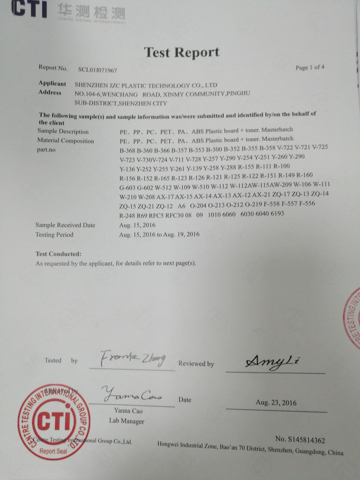 Phthalates Certificate of Masterbatch