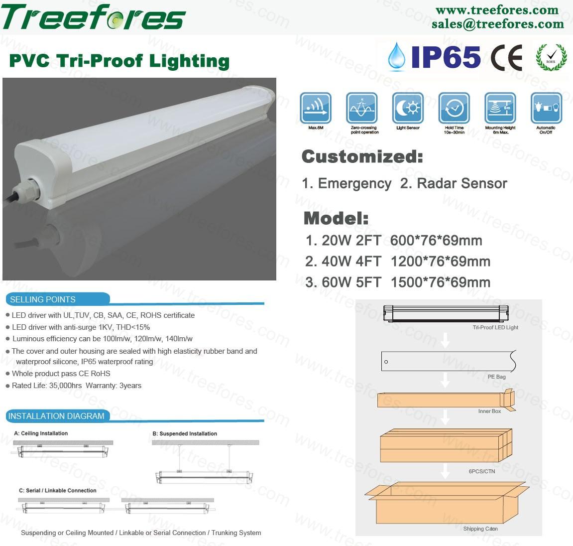 Emergency Light Tri Proof Lighting