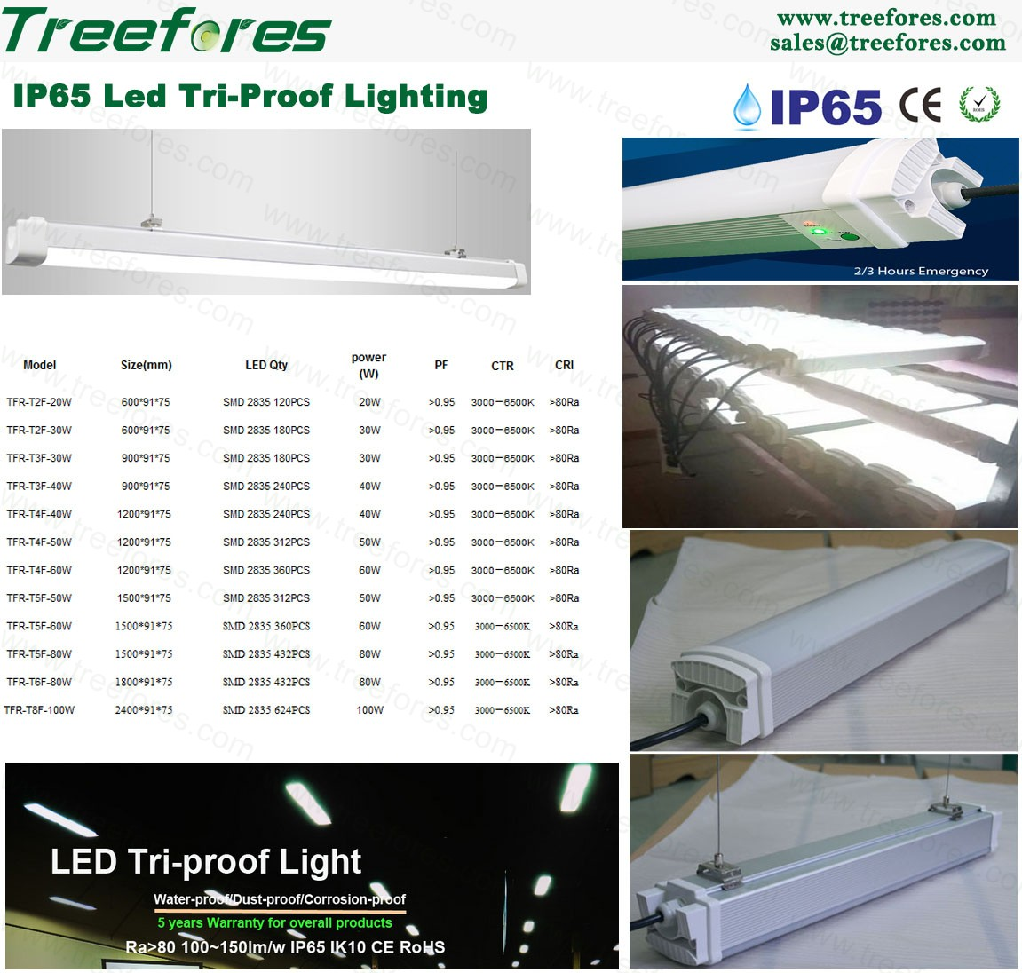 T8 Batten Tube IP65 Tri Proof Lighting