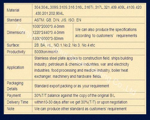 Product Specification--SS Sheet & Plate