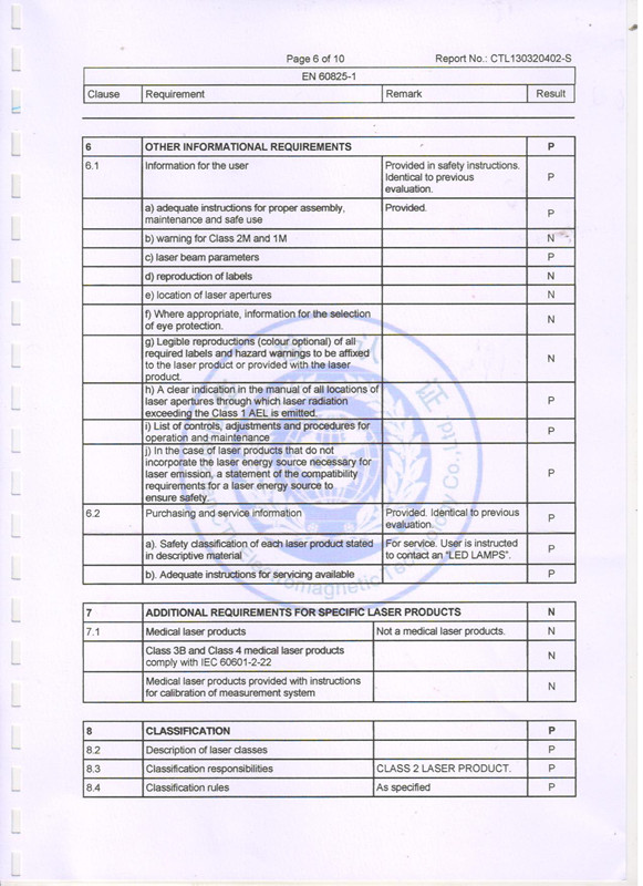 Laser Safety Grade Class 2 Test Report-7