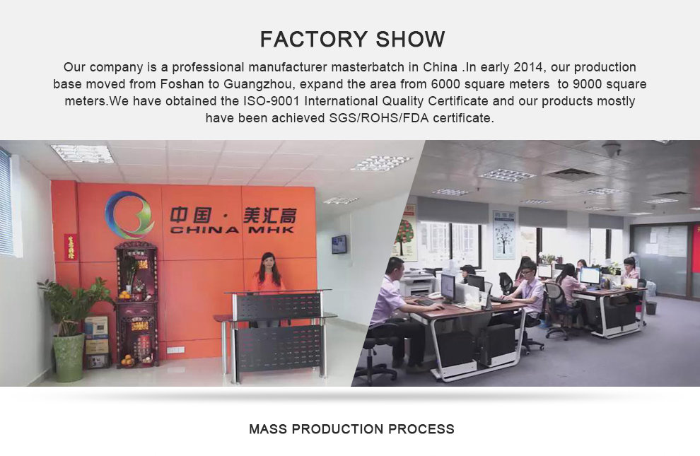 MHK company show