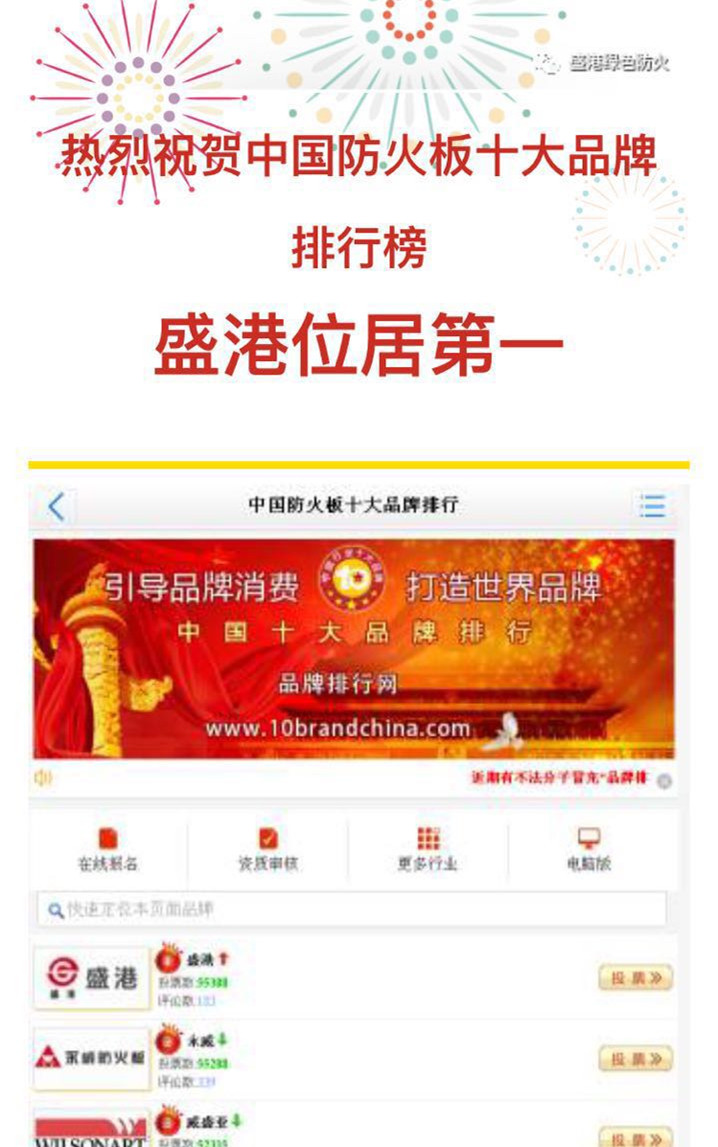Warmly congratulate China's top ten brands of fire board ranking Shenggang ranked first