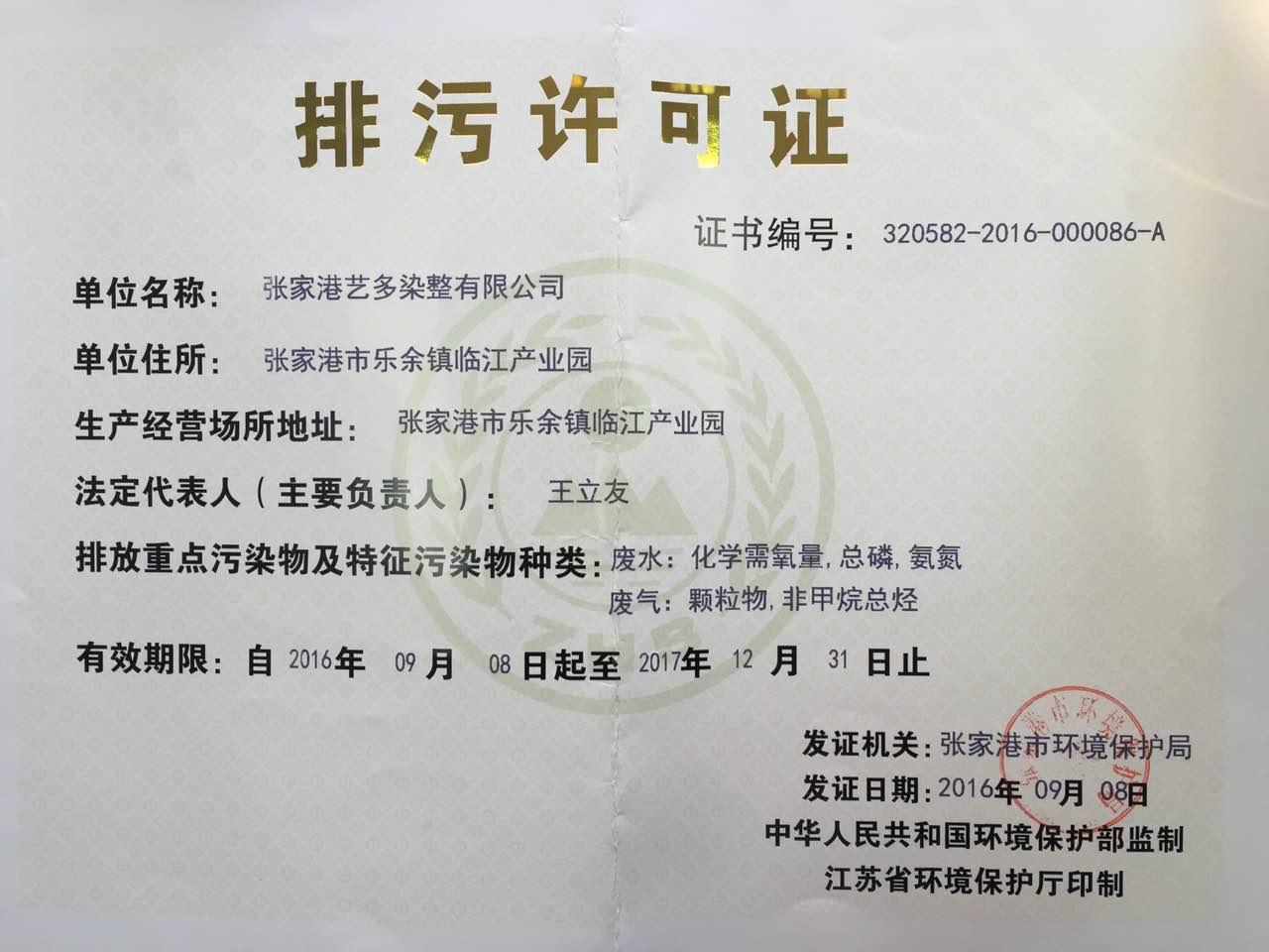 Emission Permits