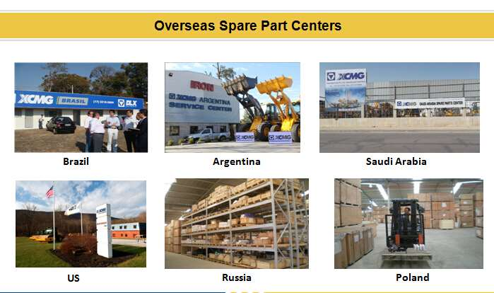Overseas Spare Part Centers