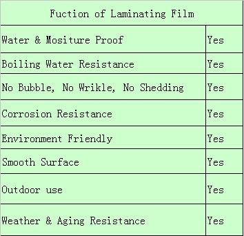 function of laminating film