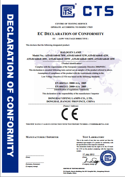 CE certificate of Halogen