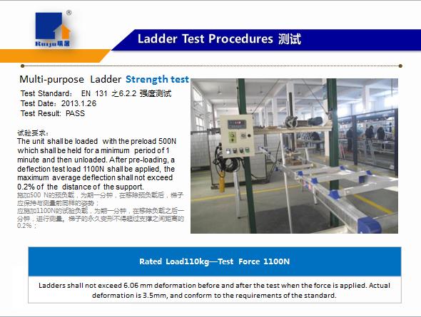 Ladder Strength Test