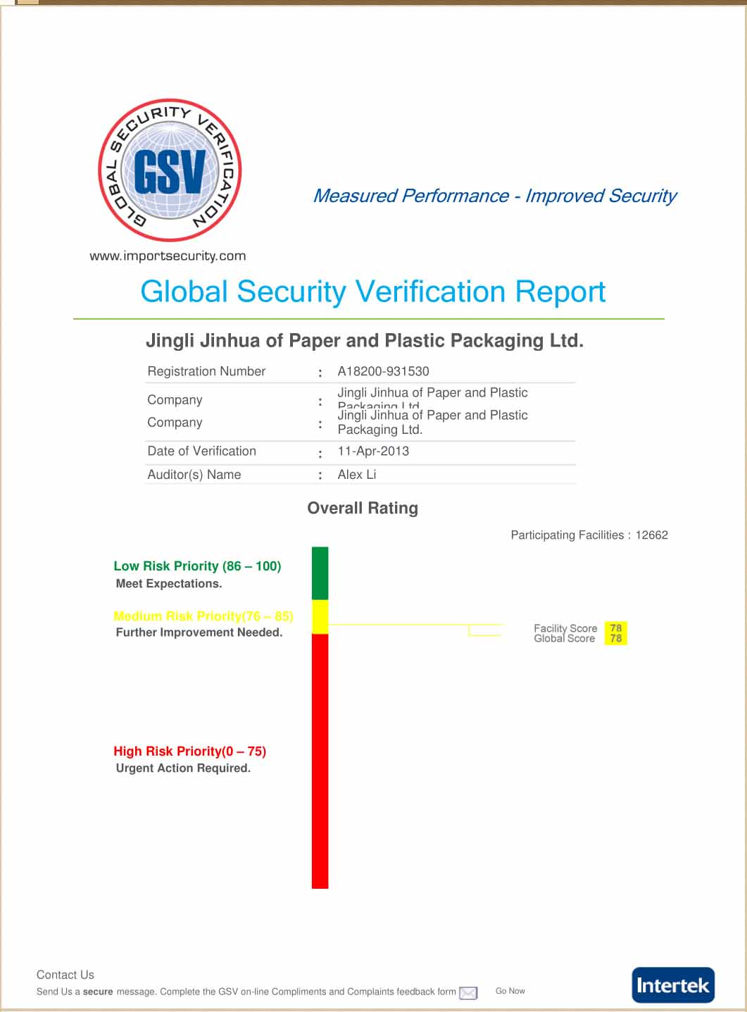 Global Security Verification Report