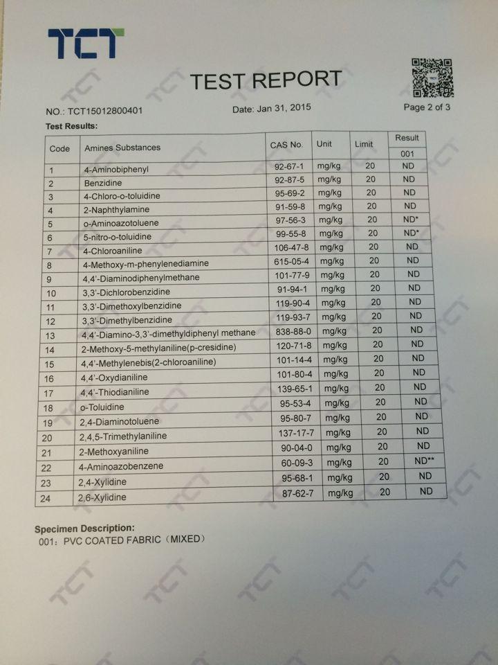 Huashine PU&PVC Leather Compostion Test Report