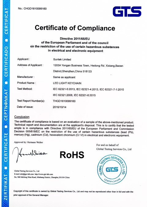 LED light test report ROHS certificate