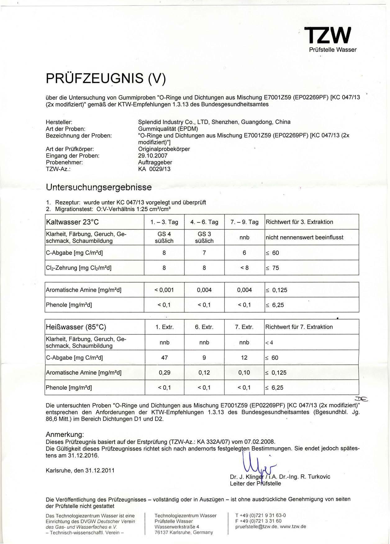 Ktw Certificate