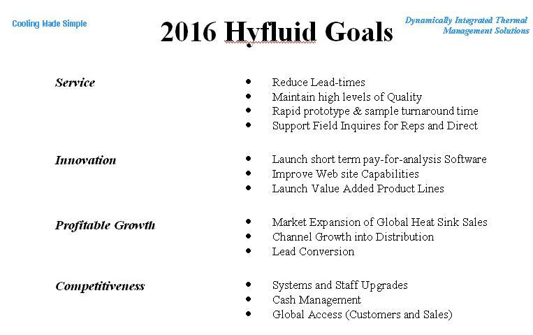 2016 Hyfluid Goals