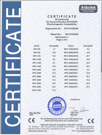 CE test