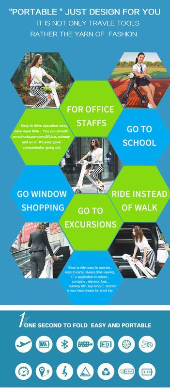 ET Smart Folding Electric Scooter of Application